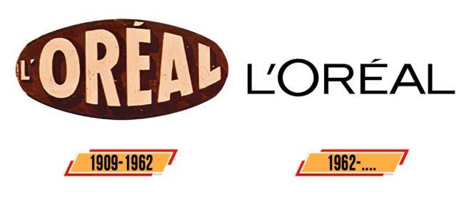 LOreal Logo Geschichte