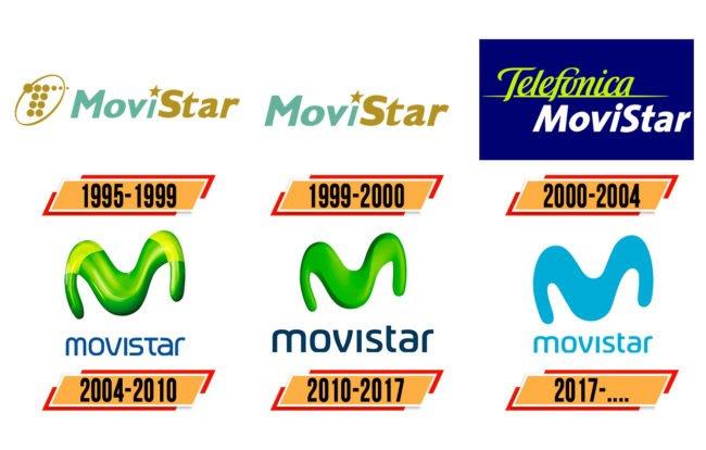 Movistar Logo Geschichte