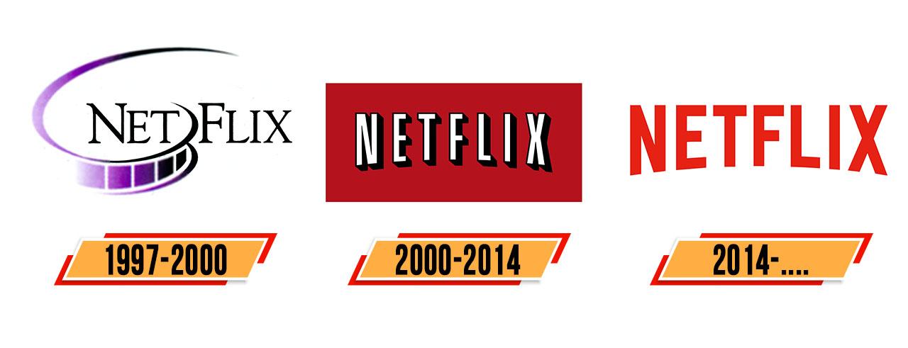 Netflix Bedeutung