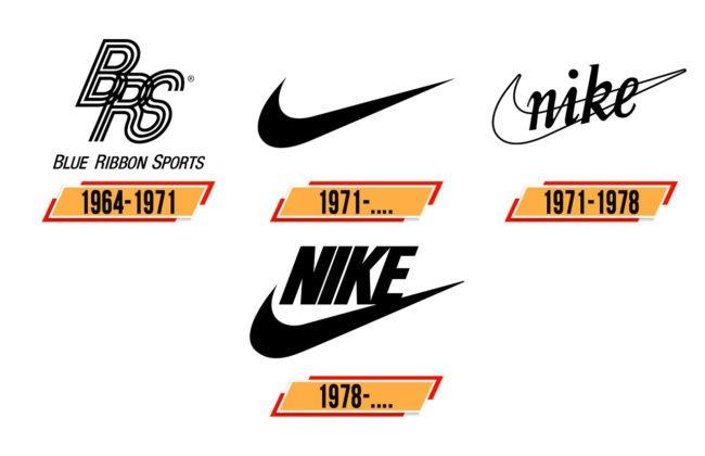 Nike Logo Geschichte