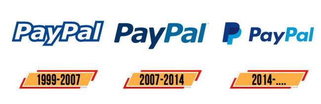 PayPal Logo Geschichte