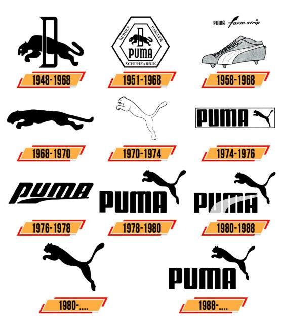 Puma Logo Geschichte