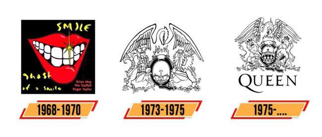 Queen Logo Geschichte