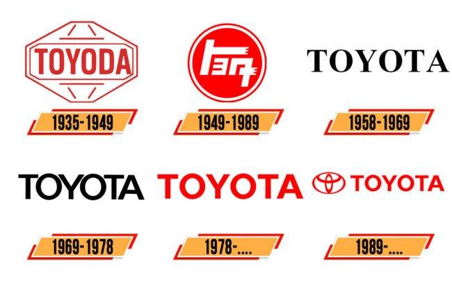 Toyota Logo Geschichte