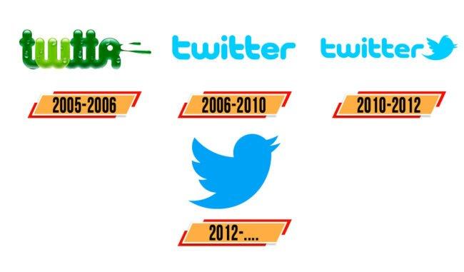 Twitter Logo Geschichte
