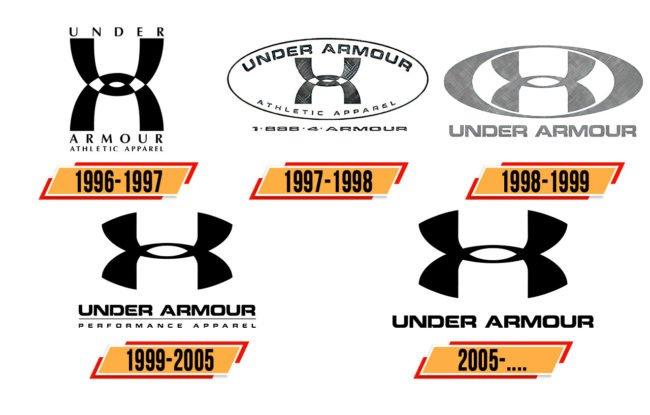 Under Armour Logo Geschichte