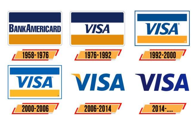 Visa Logo Geschichte
