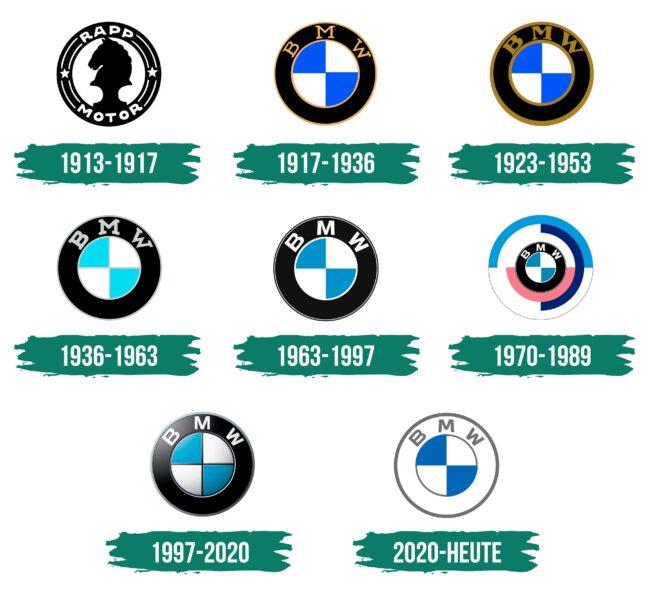 BMW Logo Geschichte