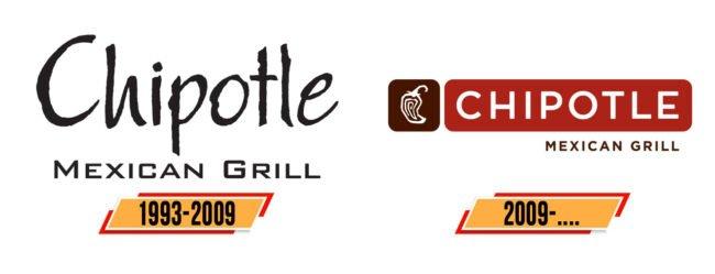 Chipotle Logo Geschichte