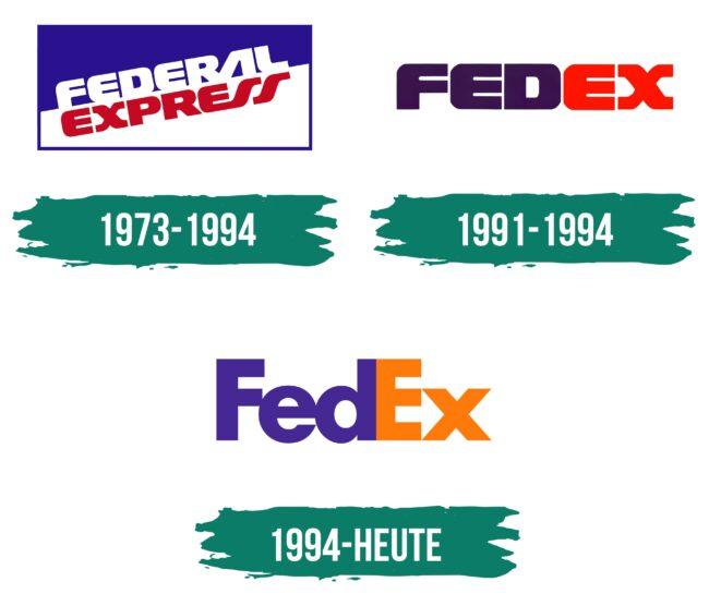 FedEx Logo Geschichte