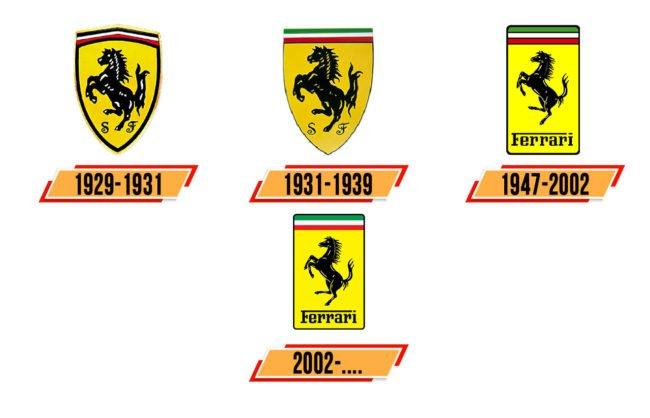Ferrari Logo Geschichte
