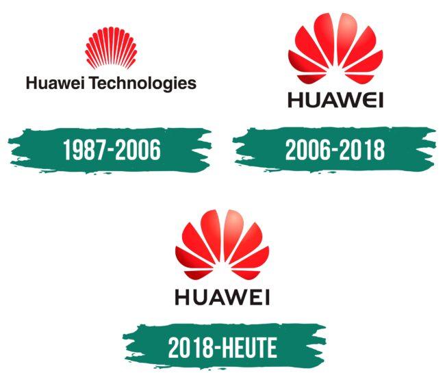 Huawei Logo Geschichte