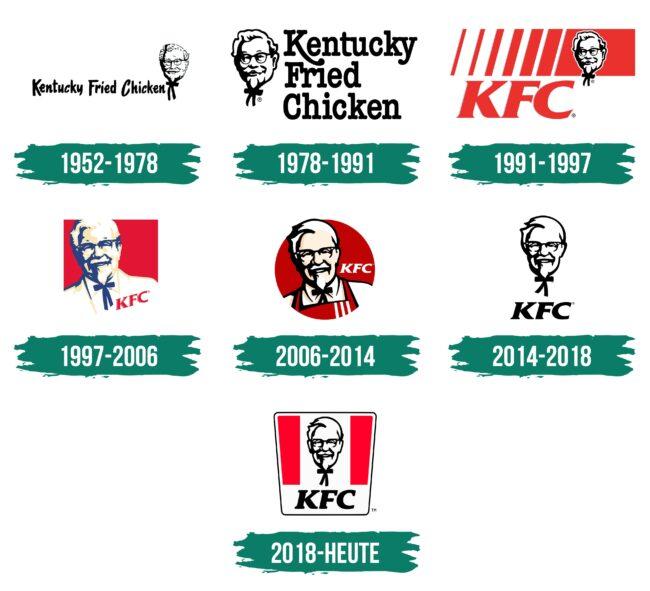 KFC Logo Geschichte
