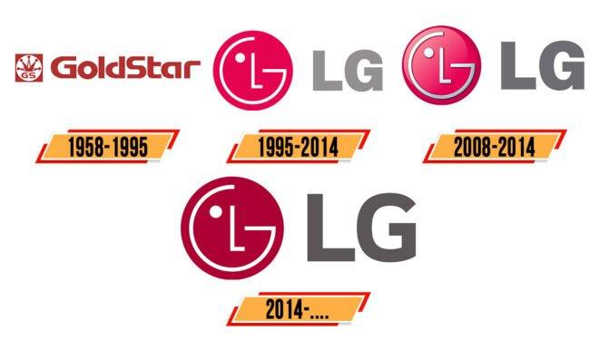 LG Logo Geschichte