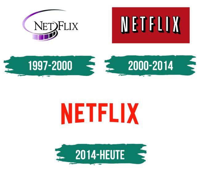 Netflix Logo Geschichte