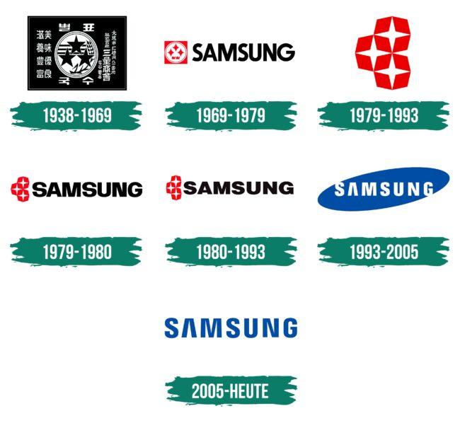 Samsung Logo Geschichte