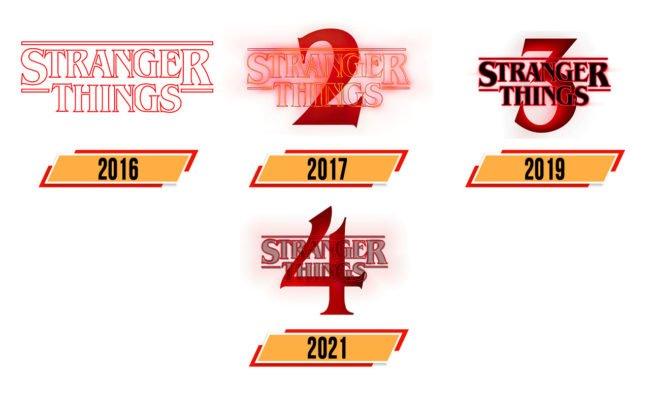 Stranger Things Logo Geschichte