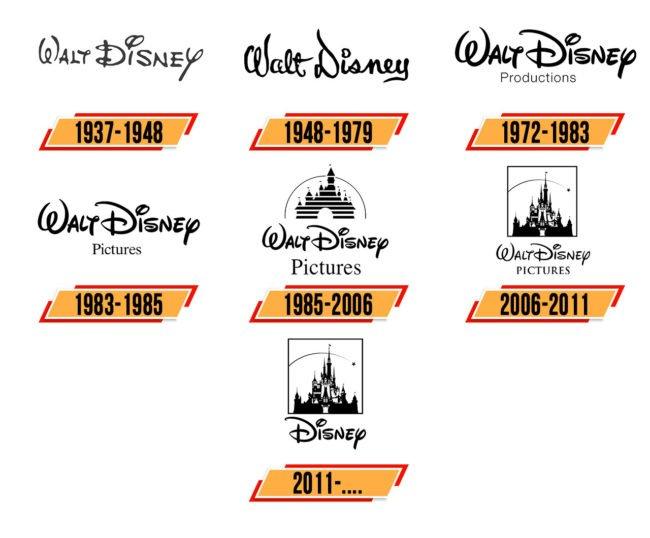 Walt Disney Pictures Logo Geschichte