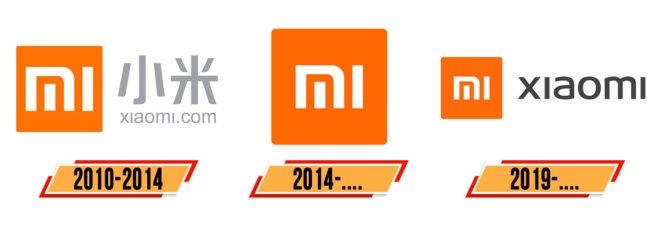 Xiaomi Logo Geschichte