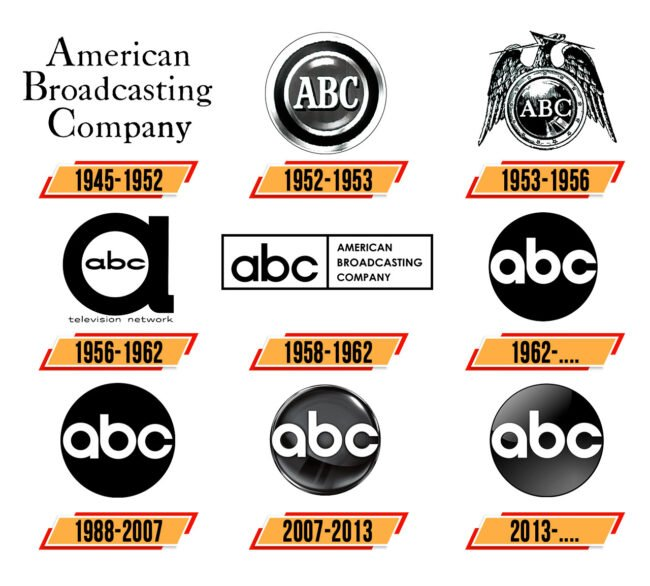 ABC Logo Geschichte