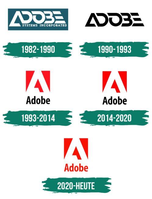 Adobe Logo Geschichte