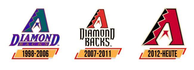 Arizona Diamondbacks Logo Geschichte