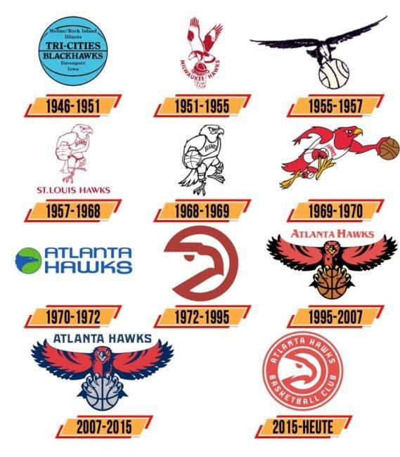 Atlanta Hawks Logo Geschichte