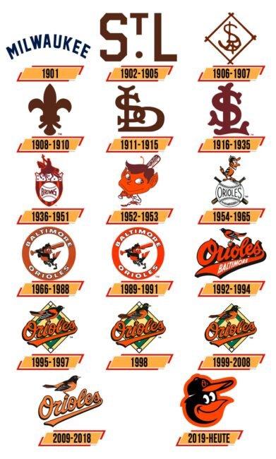Baltimore Orioles Logo Geschichte