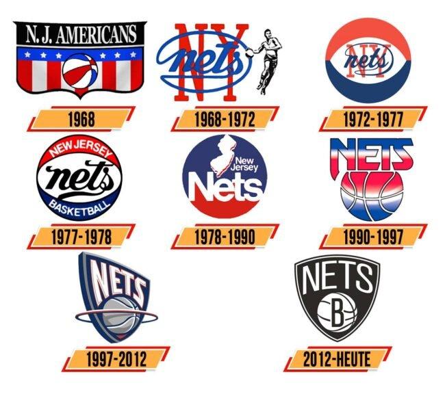 Brooklyn Nets Logo Geschichte