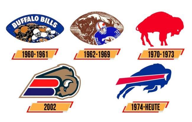 Buffalo Bills Logo Geschichte