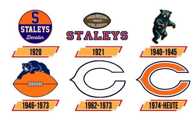 Chicago Bears Logo Logo Geschichte