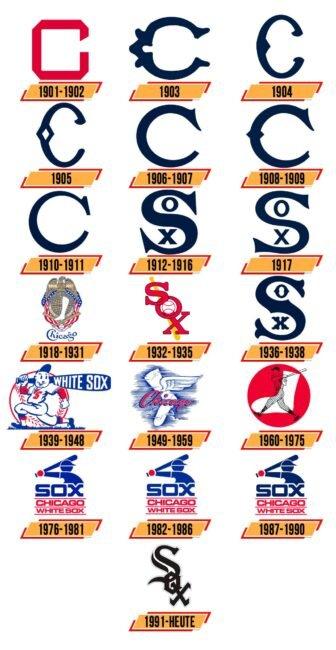 Chicago White Sox Logo Geschichte