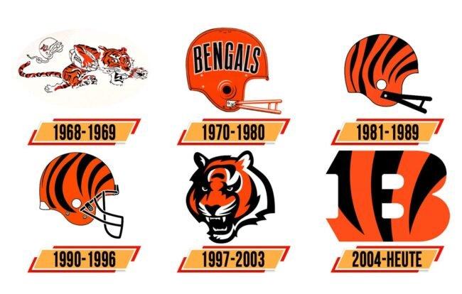 Cincinnati Bengals Logo Geschichte