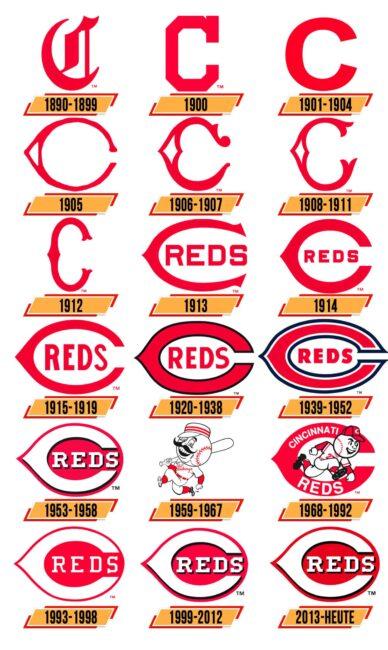 Cincinnati Reds Logo Geschichte