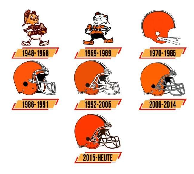 Cleveland Browns Logo Geschichte