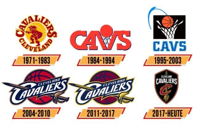 Cleveland Cavaliers Logo Geschichte