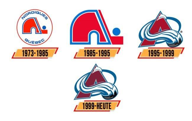 Colorado Avalanche Logo Geschichte
