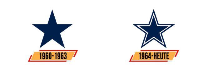Dallas Cowboys Logo Geschichte
