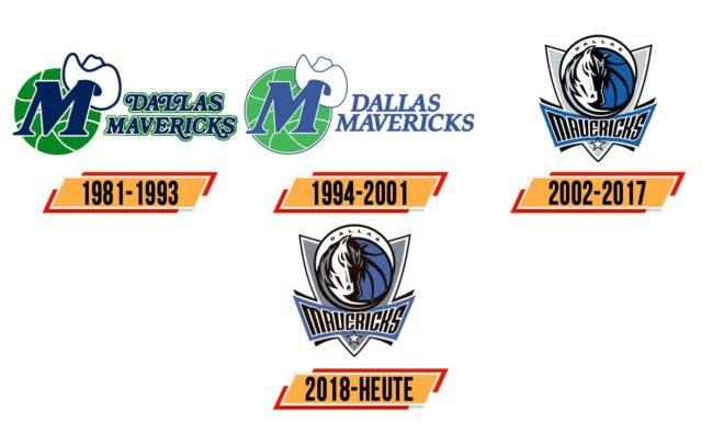 Dallas Mavericks Logo Geschichte