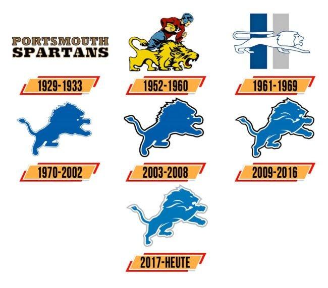 Detroit Lions Logo Geschichte
