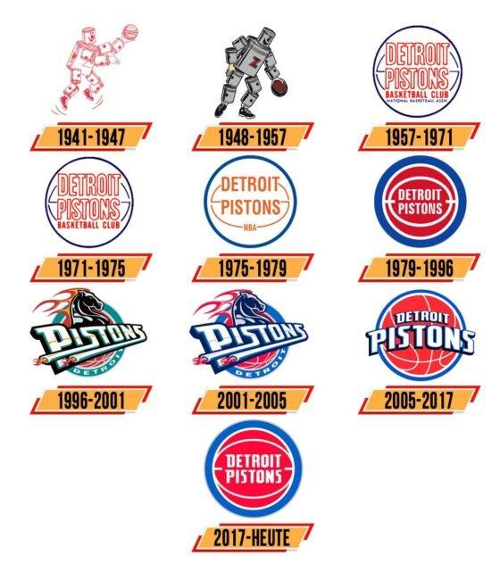 Detroit Pistons Logo Geschichte