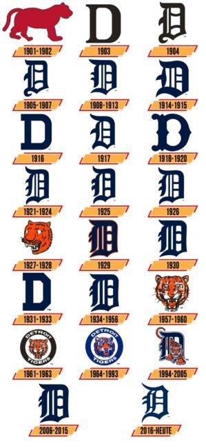 Detroit Tigers Logo Geschichte