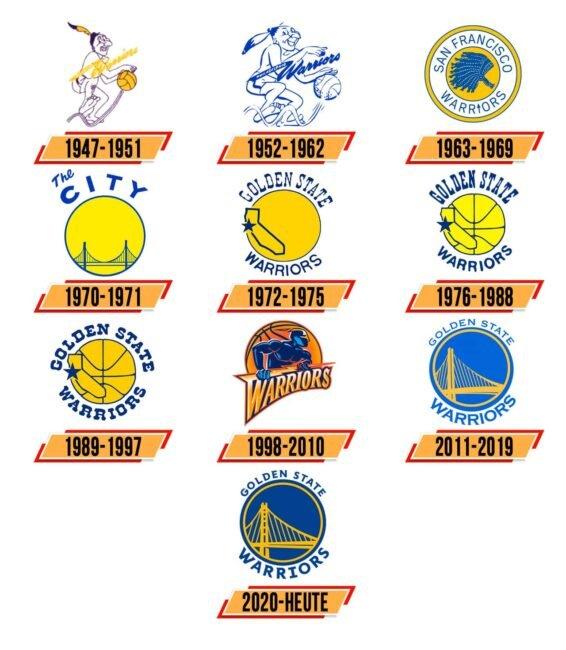 Golden State Warriors Logo Geschichte