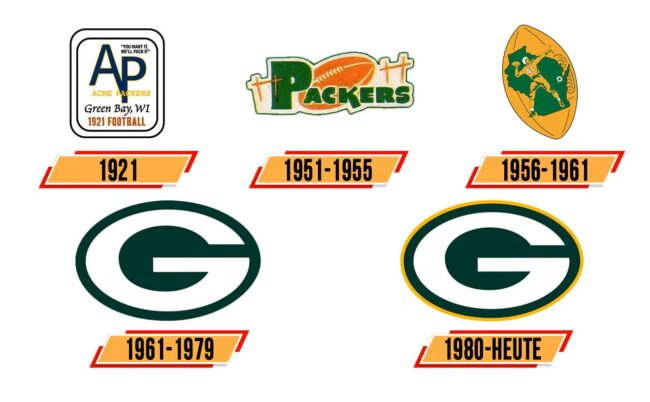 Green Bay Packers Logo Geschichte