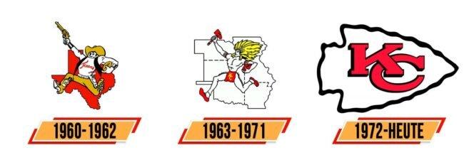 Kansas City Chiefs Logo Geschichte