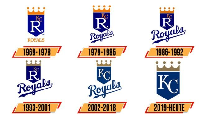 Kansas City Royals Logo Geschichte