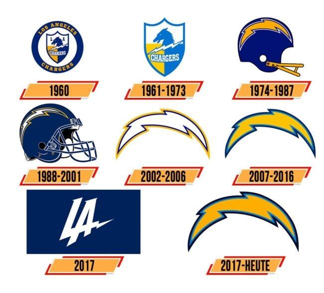 Los Angeles Chargers Logo Geschichte