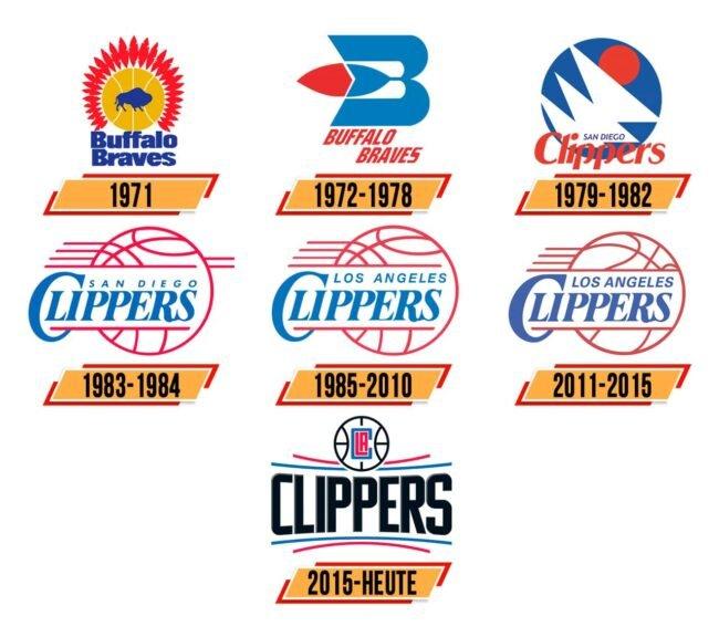 Los Angeles Clippers Logo Geschichte