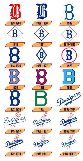 Los Angeles Dodgers Logo Geschichte