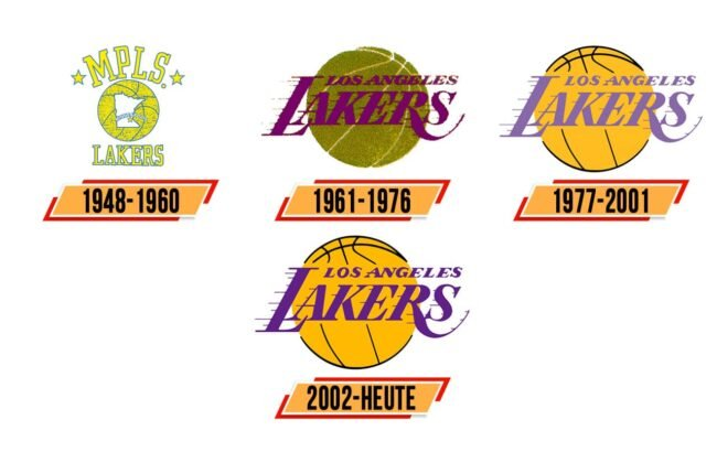 Los Angeles Lakers Logo Geschichte
